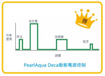 PearlAqua Deca 動態電源控制