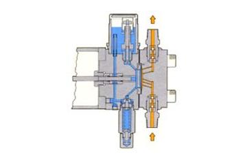 Nikkiso 定量泵浦 金屬膜片型( Metal Diaphragm)